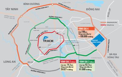 Thông tin mới dự án đường Vành Đai 4 năm 2021