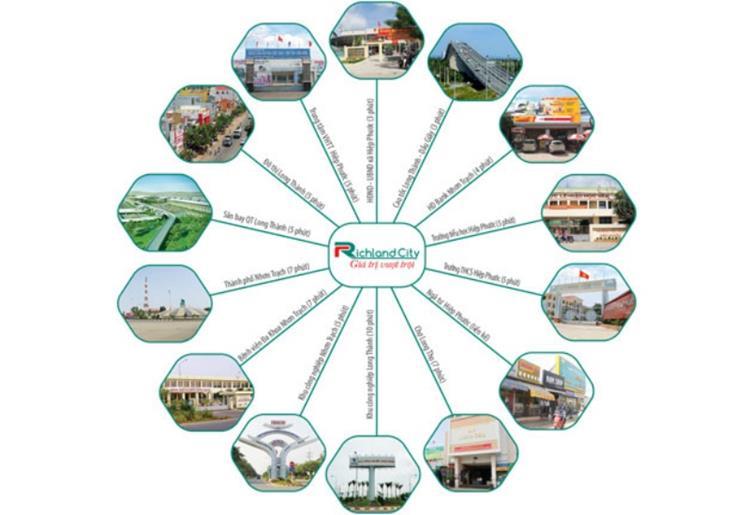 Tiện ích nội khu của dự án Richland City tại huyện Nhơn Trạch.